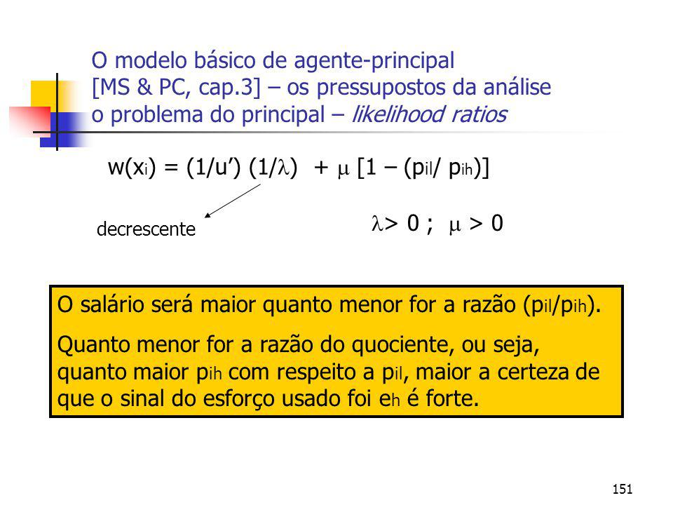 w(xi) = (1/u') (1/) +  [1 – (pil/ pih)]